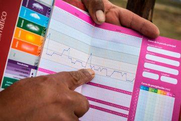 Monitoreo Agroclimático Participativo